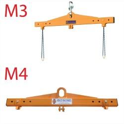 Abaco Spreader Bar M3/M4